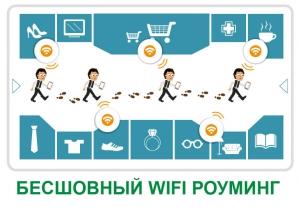 Бесшовный WiFi роуминг